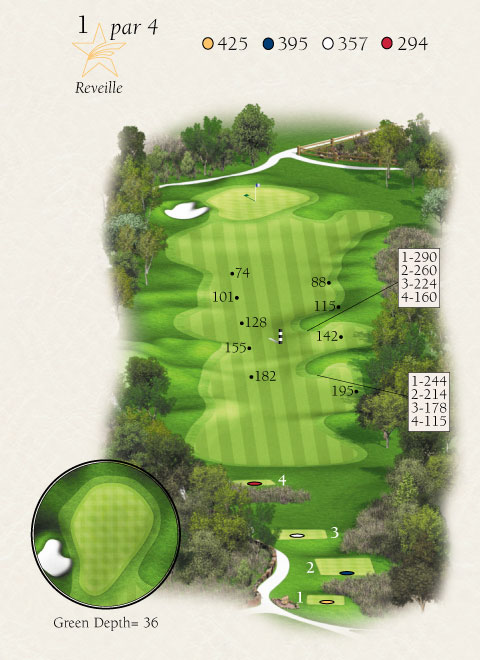 Map with stats for hole 1