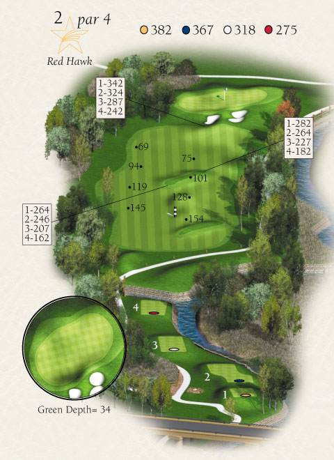 Map with stats for hole 2