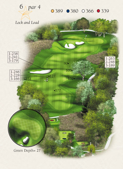 Map with stats for hole 6