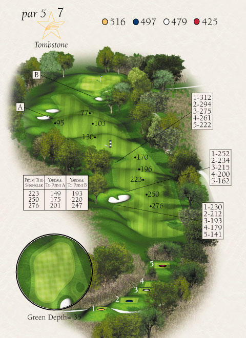 Map with stats for hole 7