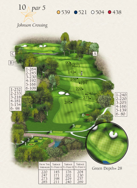 Map with stats for hole 10
