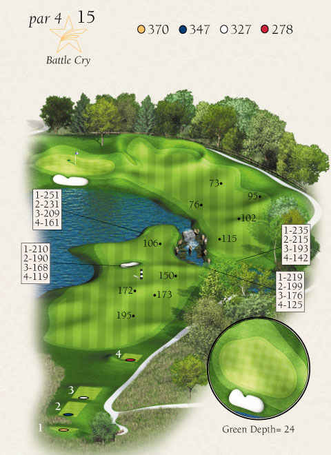Map with stats for hole 15